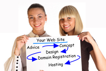 Advice - Concept - Design - Domain Registration - Hosting